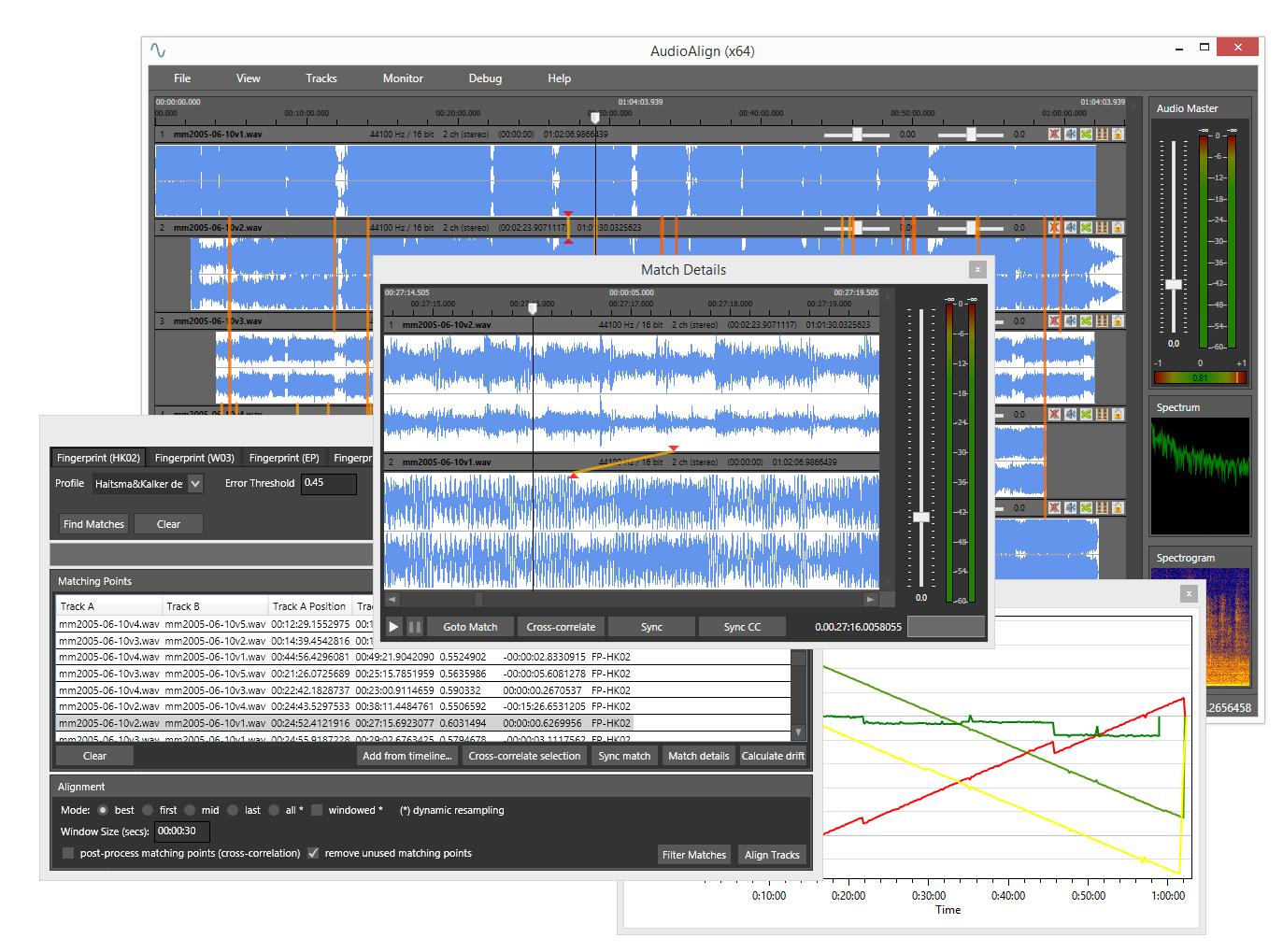 Aurio - Audio Fingerprinting & Retrieval for  NET